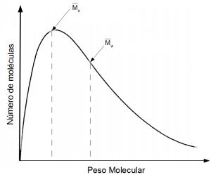 Figura 1.15(a)