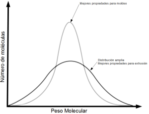 Figura 1.15(b)