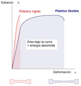 Figura 1.25