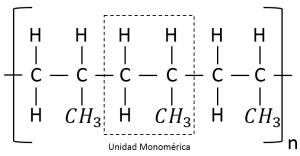 Figura 1.2 (b). Estructura del polipropileno (PP) se usa en telas, cuerdas y plásticos estructurados