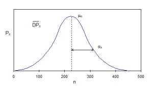 Figura 2.2