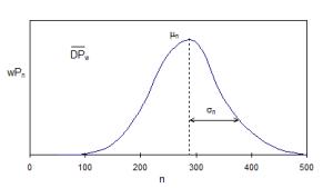 Figura 2.3