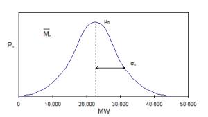 Figura 2.4