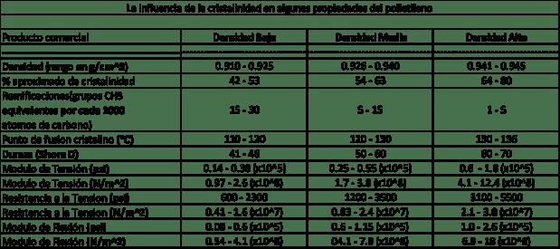 Tabla 1.2