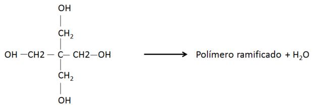 Figura 2.13