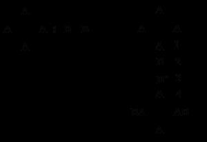 Figura 2.15