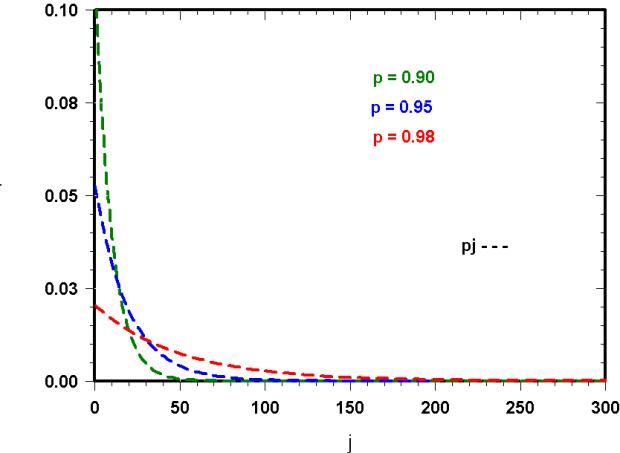 Figura 2.7a