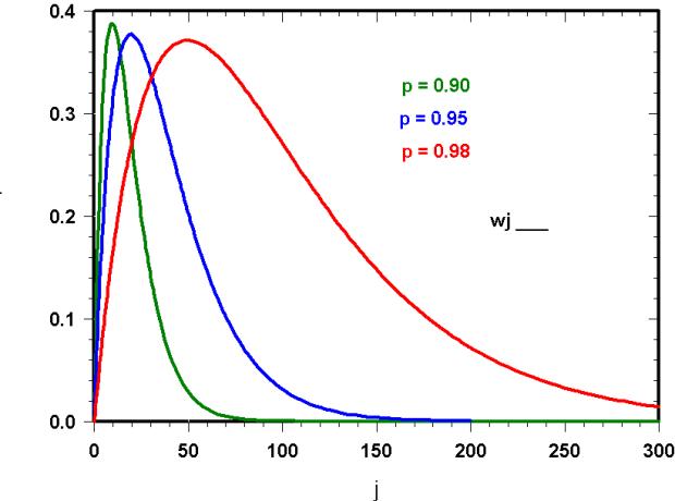 Figura 2.7b
