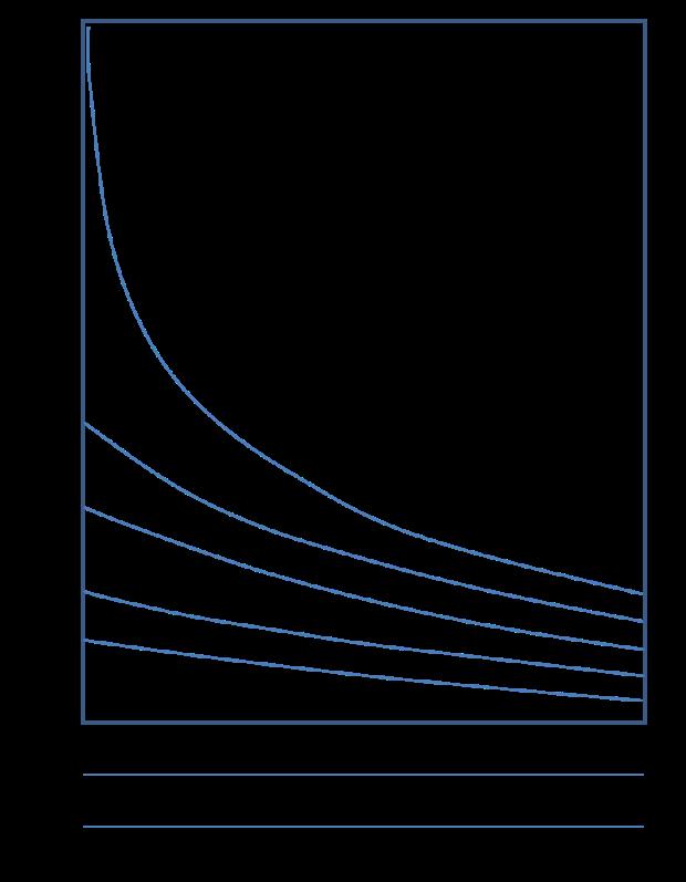 Figura 2.8