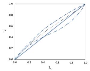 Figura 4.3