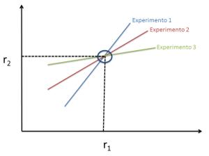 Figura 4.5