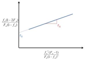 Figura 4.6
