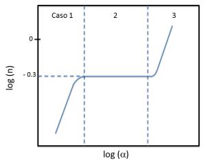 Figura 5.5